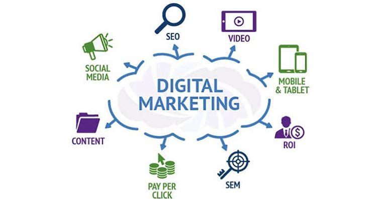 Meningkatkan Skill Internet Marketing